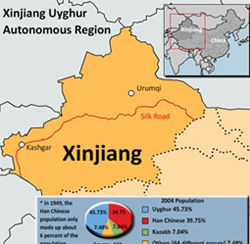 who-are-uyghurs