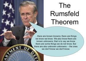 rumsfeld theorem